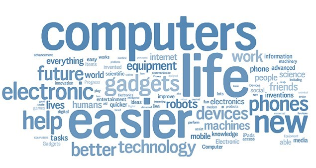 "Word cloud from ""Future of Work Survey"""